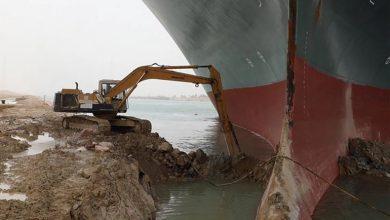 Photo of Cargo Ship Suez Canal 2021